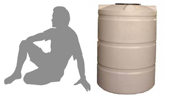 R340 (300) Litre Round Rainwater Tank