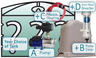 Pumpmaster-JSL60-Pump-Package_updated