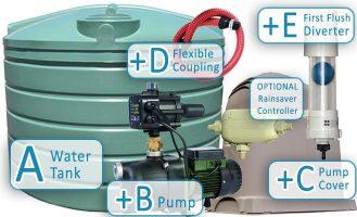 Round Water Tanks | Duraplas
